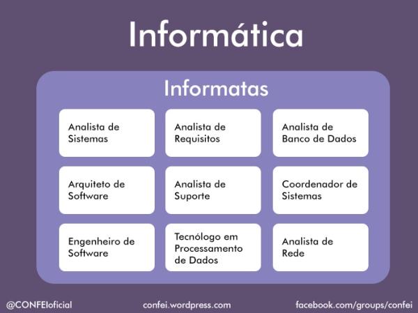 informatas